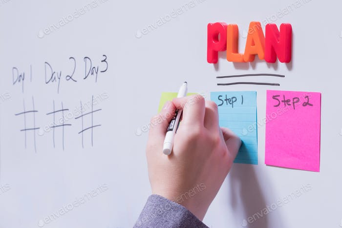 *nominated*   Plan on a whiteboard
