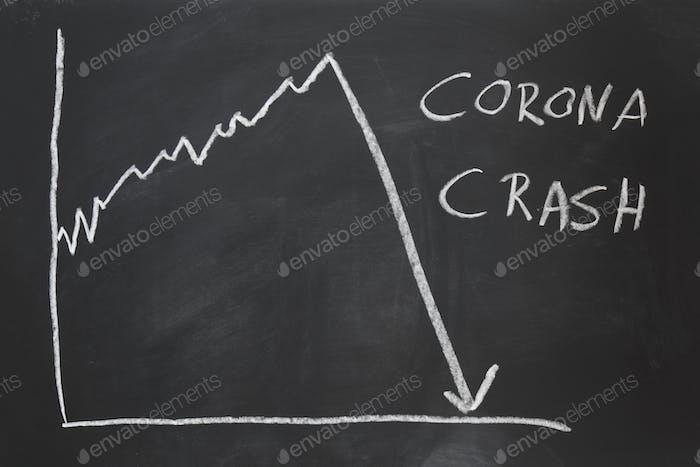 corona crash - handgezeichnete Grafik auf Tafel zeigt Börsenkollaps