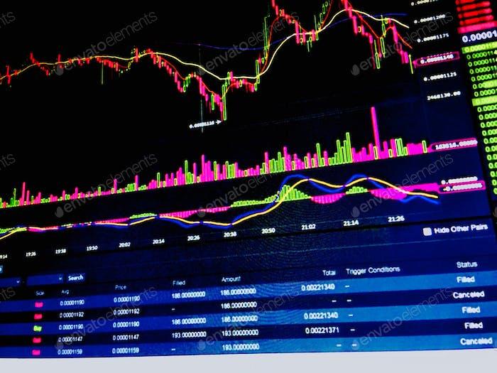 Gráficos gráficos de velas en pantalla