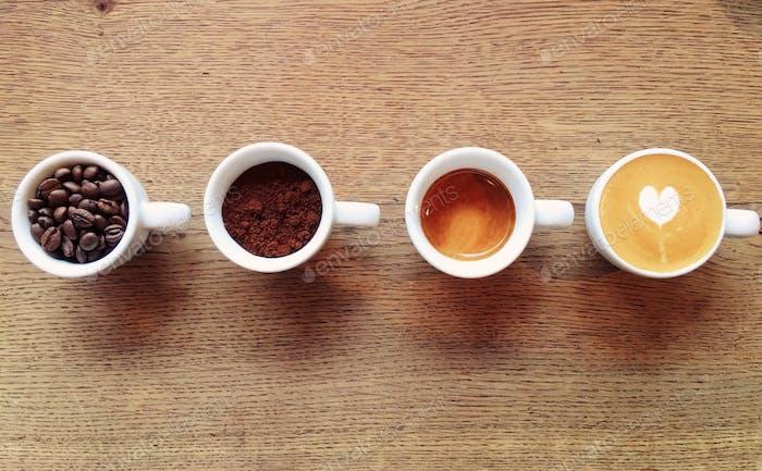 Revolución del café