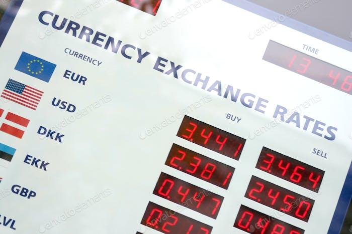 Cerrar fragmento del tablero de tipos de cambio de divisas con números de tipo