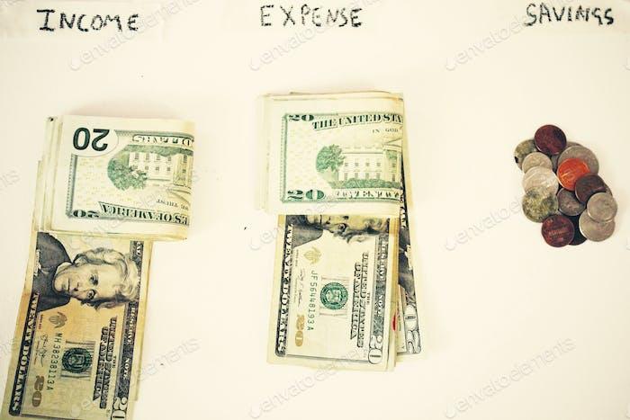 Income expense and saving