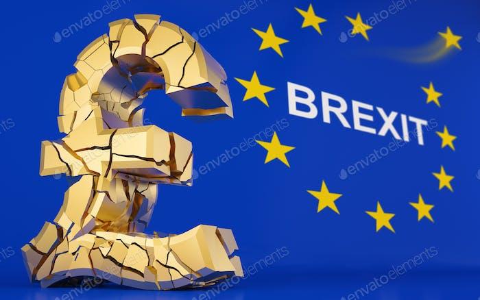 BREXIT Referendum - UK leaving the european union
