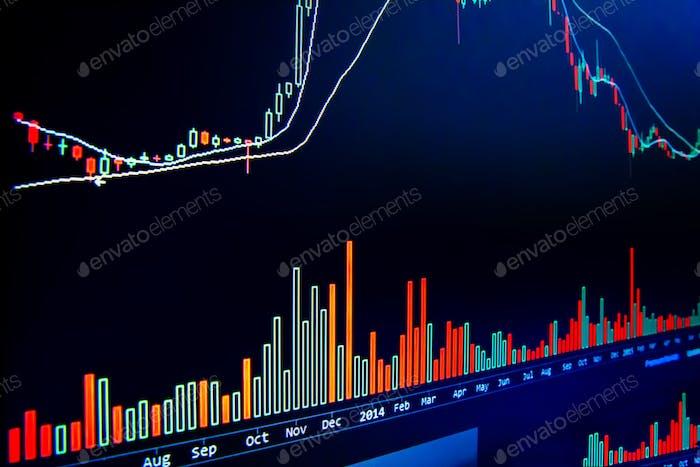 Gráficos y gráficos de cambio de divisas