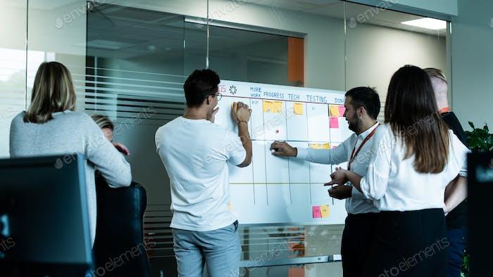 Office meeting, workflow