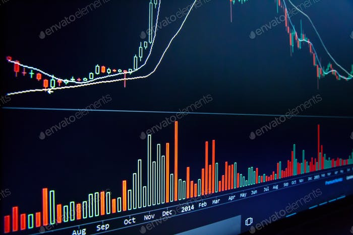 Analyzing a technical graph chart of financial instrument