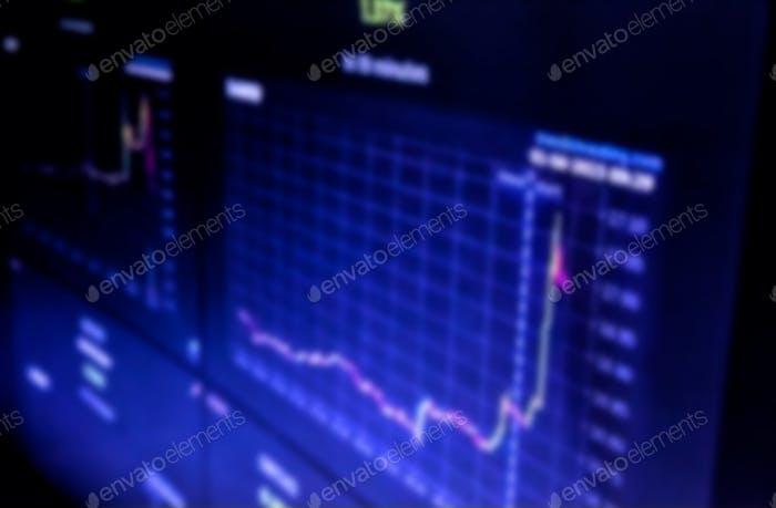 Gráficos del mercado de valores