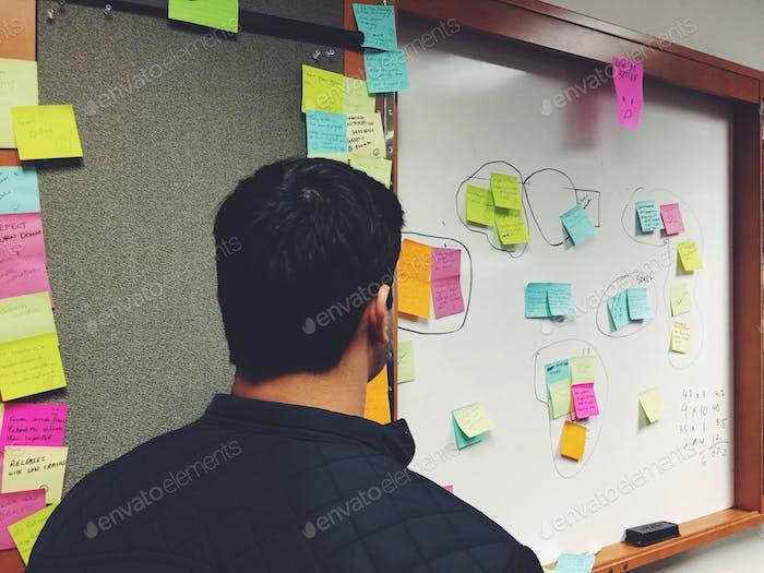Sprint agile development